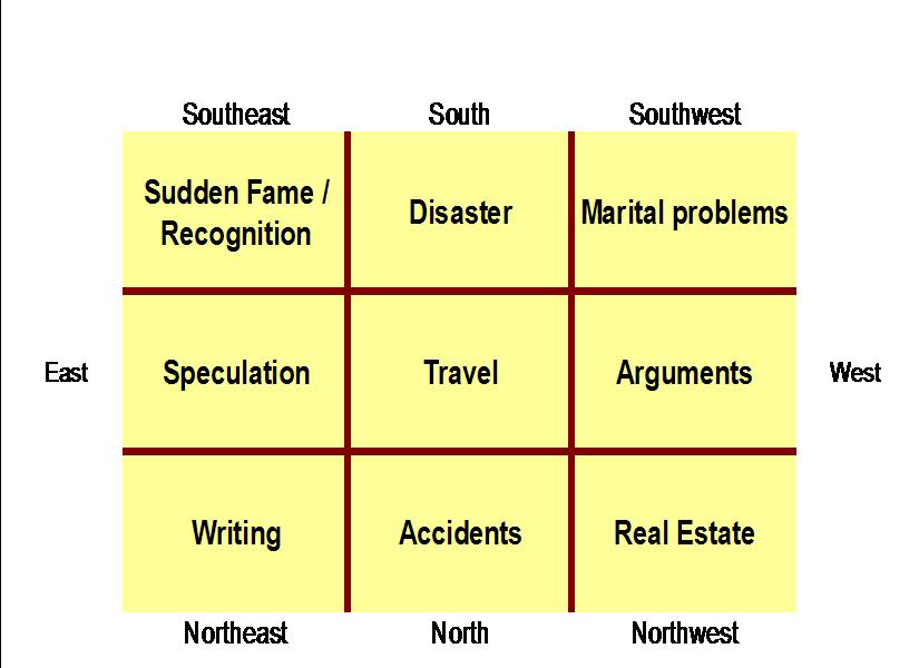 What are some religious conflicts with feng shui?